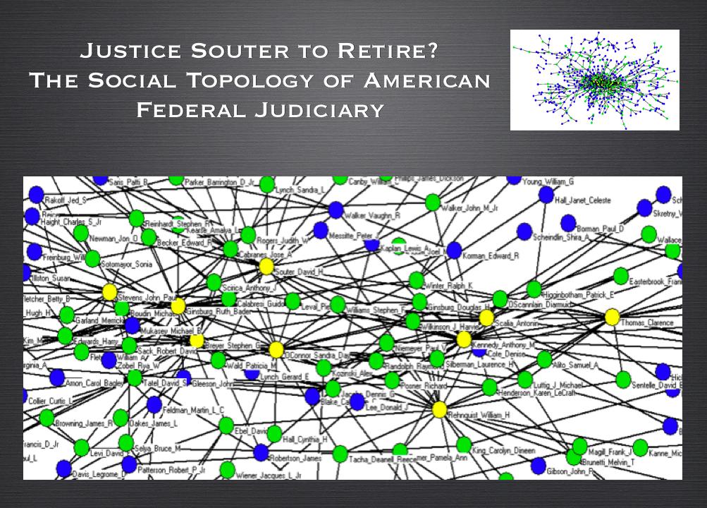 American Federal Judiciary