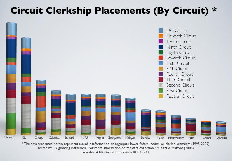 Circuit Clerk Tourney