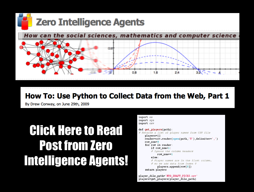 ZIA on the Use of Python