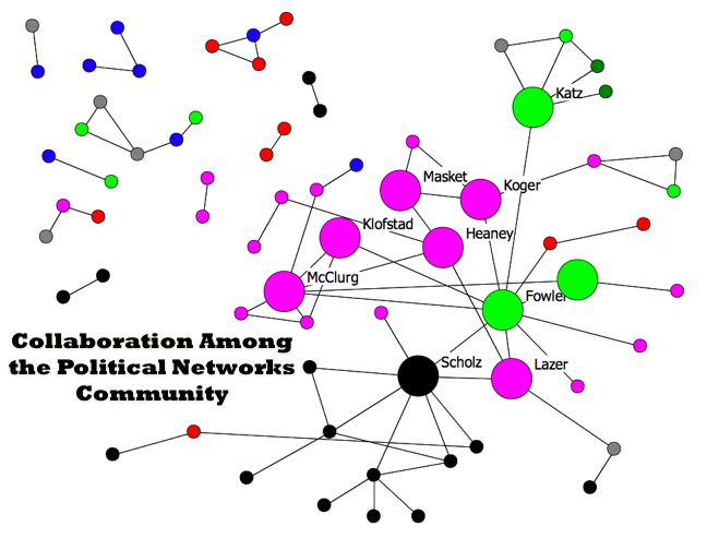 Network of Political Science Network Scholars