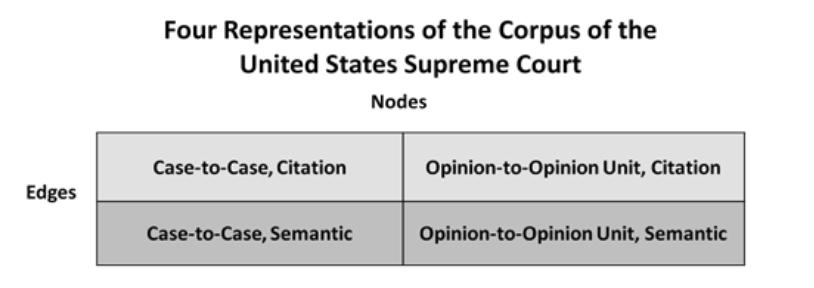 USSC Representatives