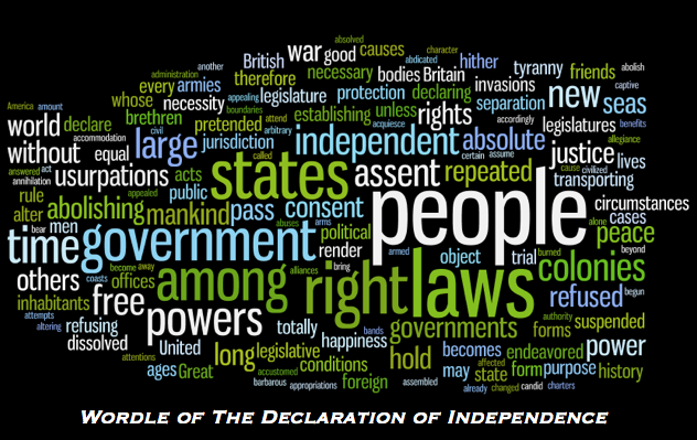 Declaration of Independence (Wordle)