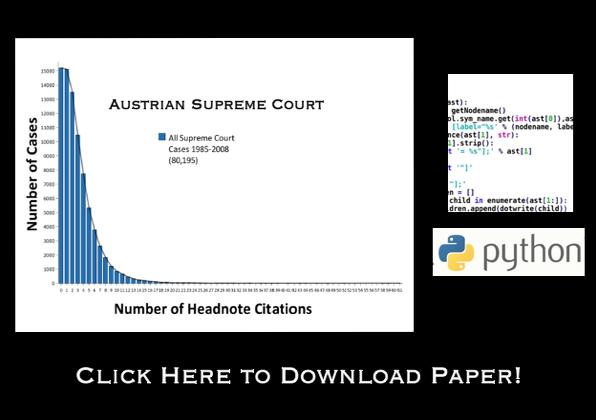 Citation Analysis