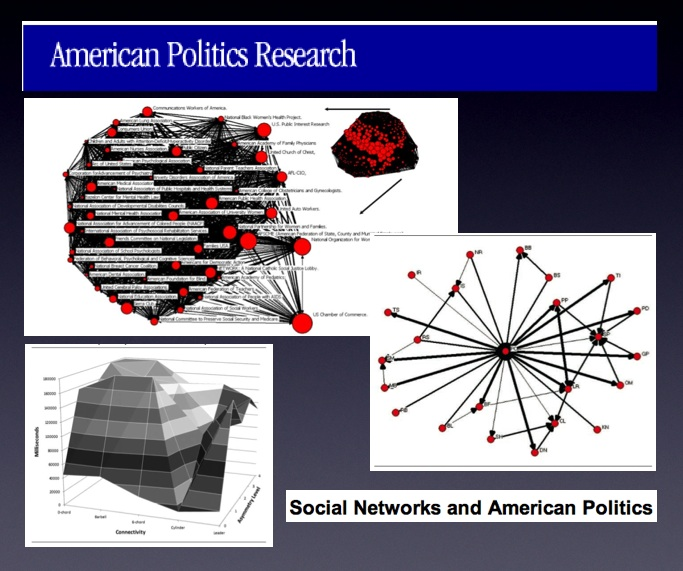 American Politics Research