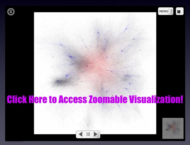 United States Code Zoomorama