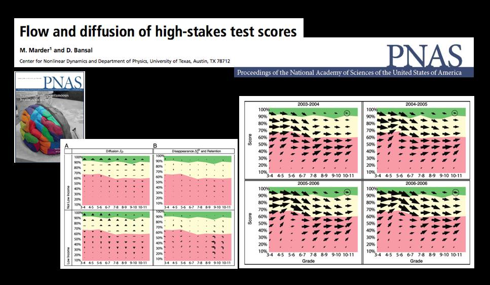 high stakes test High stakes test results from a teacher's class can make or break a career, not to mention a school's budget this pressure has led some schools to cheat the system.