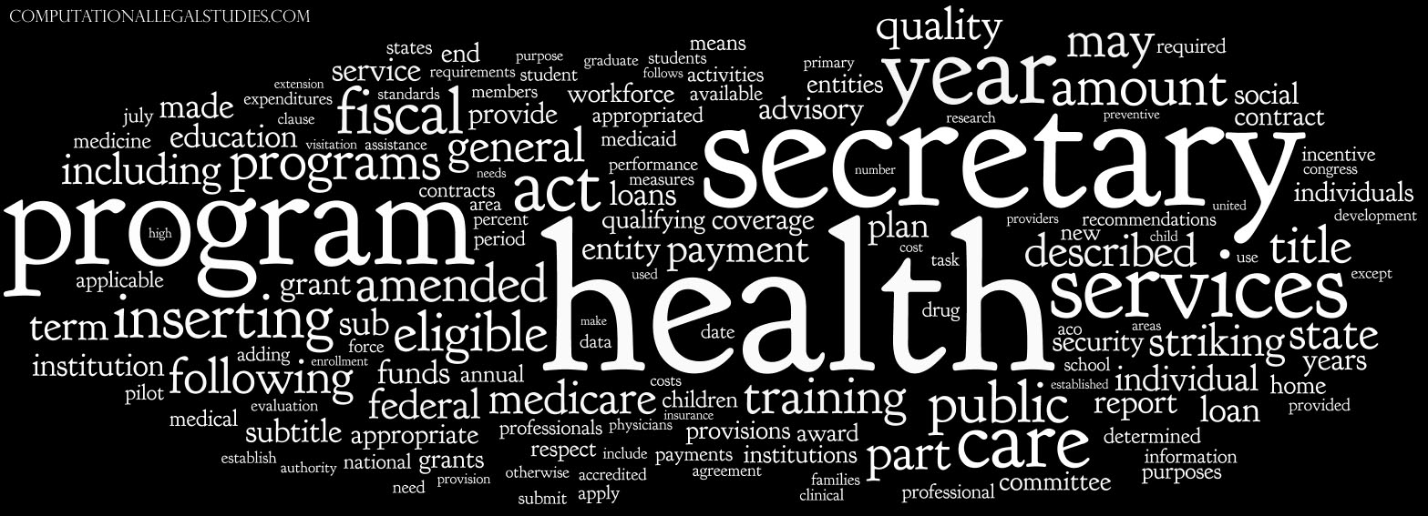 H.R. 4872 Word Cloud