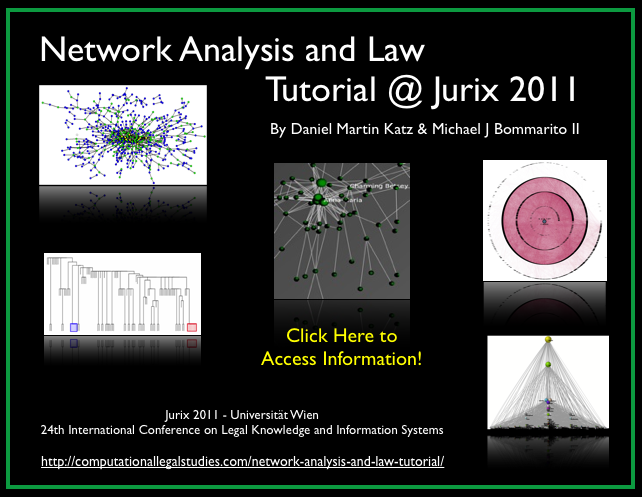 Network Analysis and Law Tutorial - Computational Legal Studies™