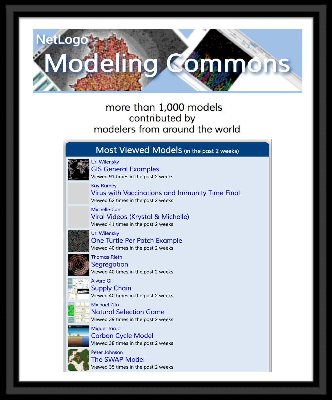 modelingcommons
