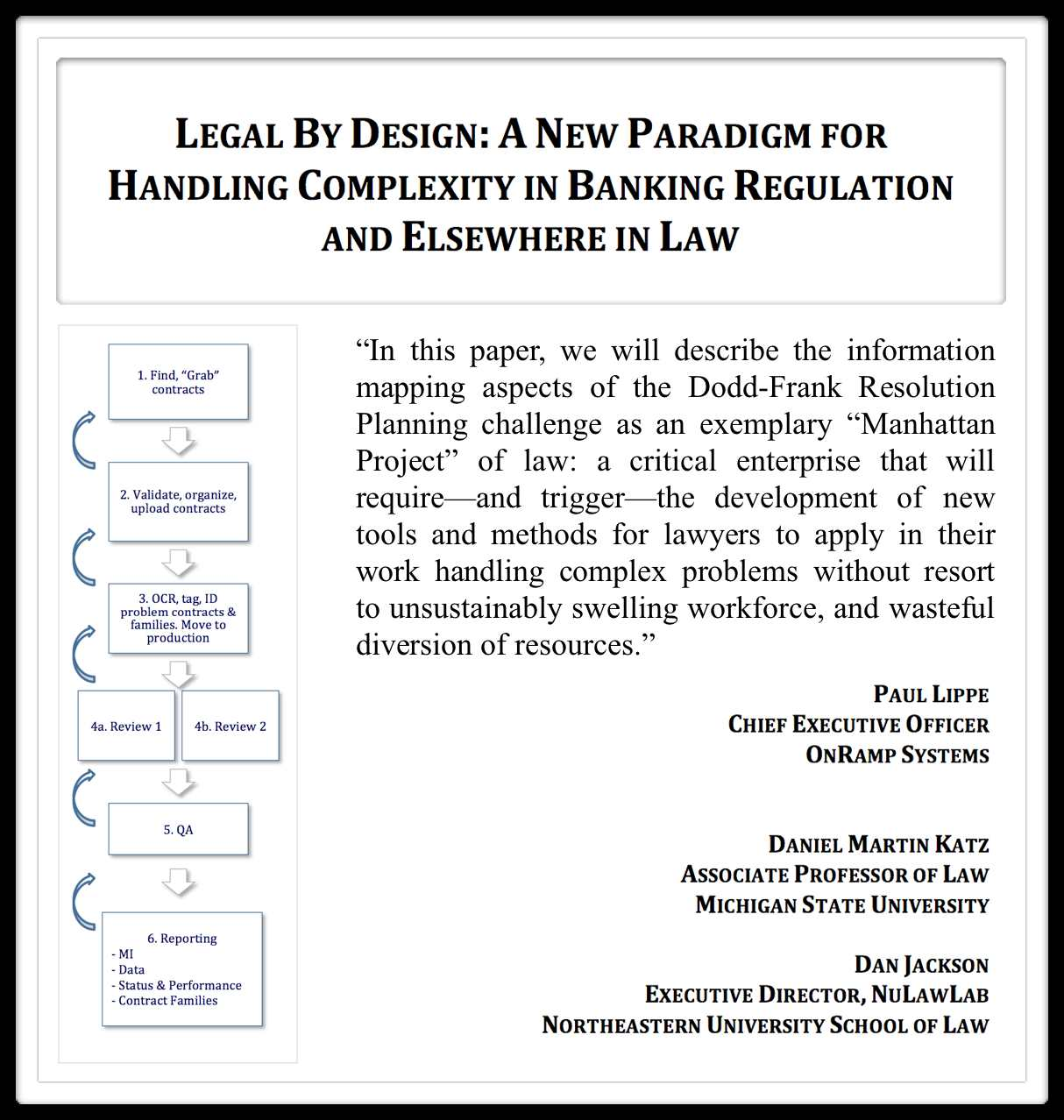 Legal_By_Design_Dodd_Frank_Resolution_and_Recovery