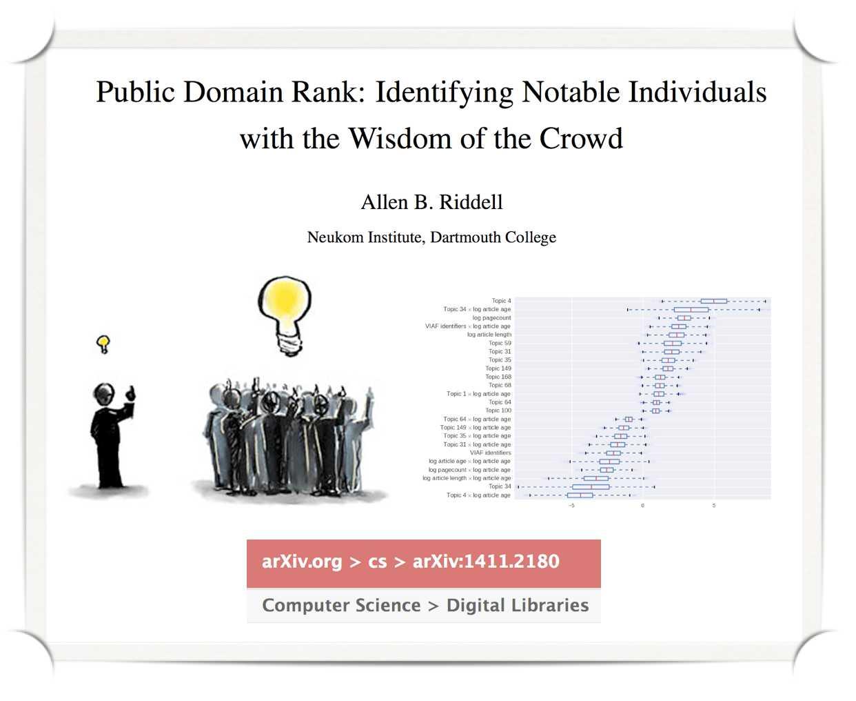 Public Domain Rank
